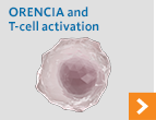 ORENCIA® (abatacept) Administration Options